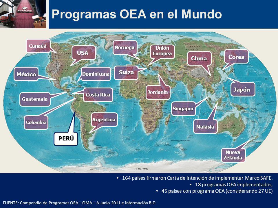 Programas OEA en el Mundo