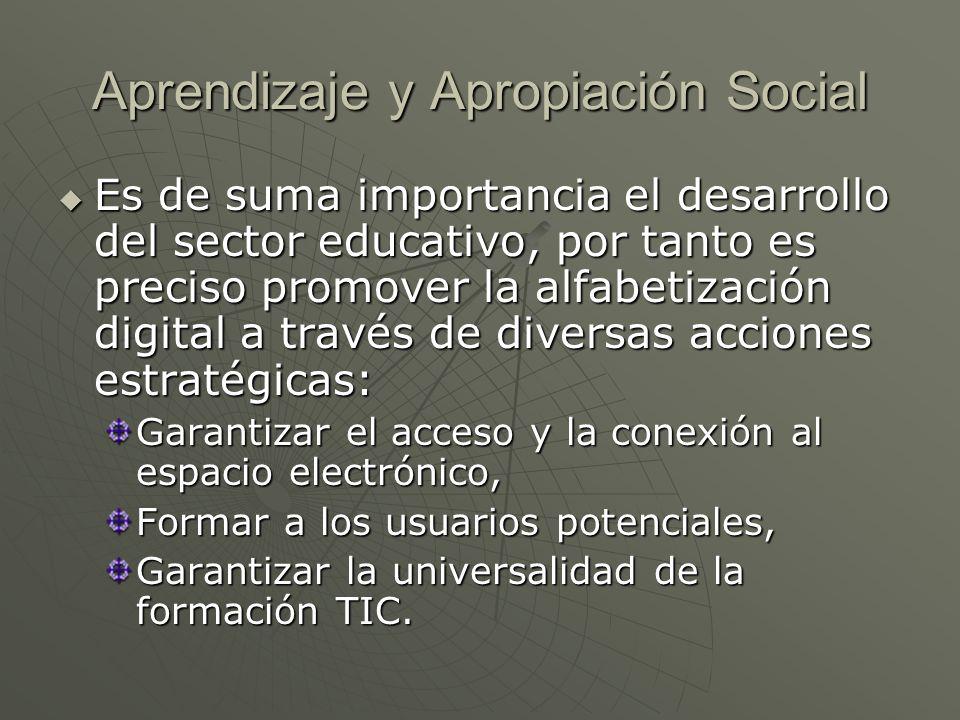 Aprendizaje y Apropiación Social