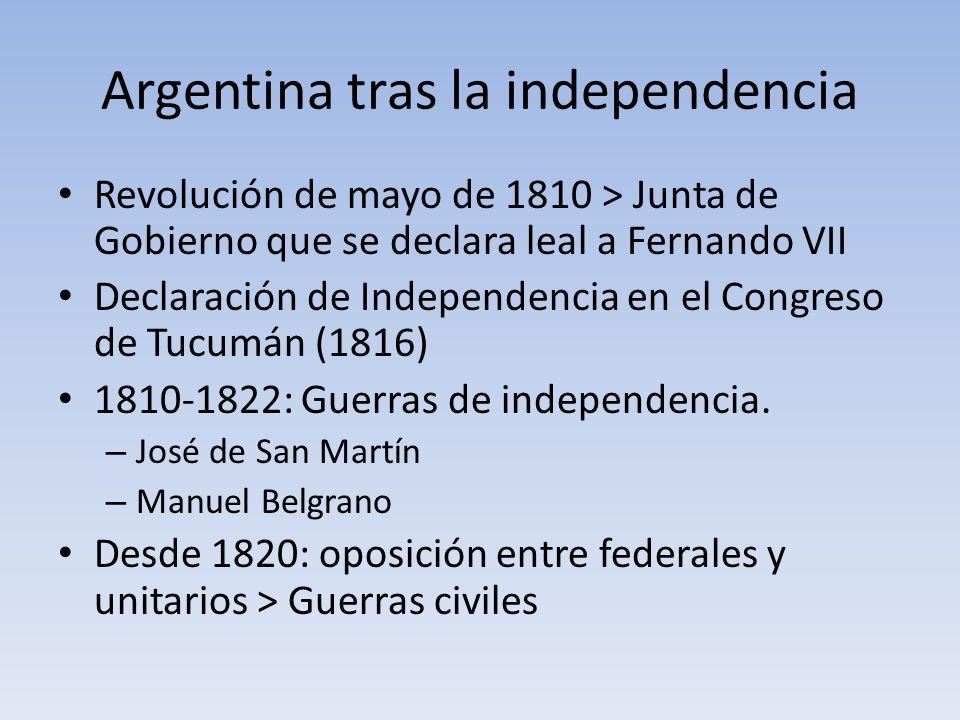 Argentina tras la independencia