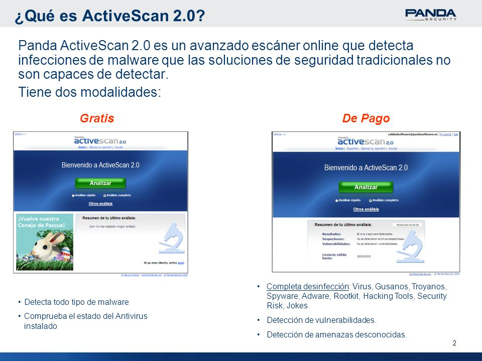 ¿Qué es ActiveScan 2.0