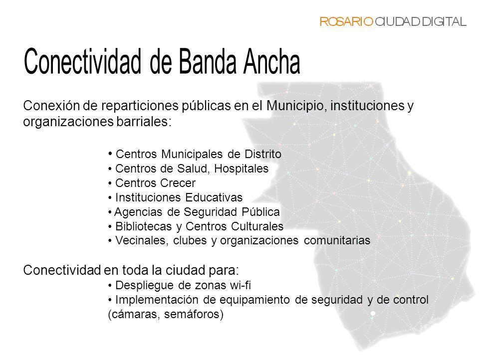 Conectividad de Banda Ancha