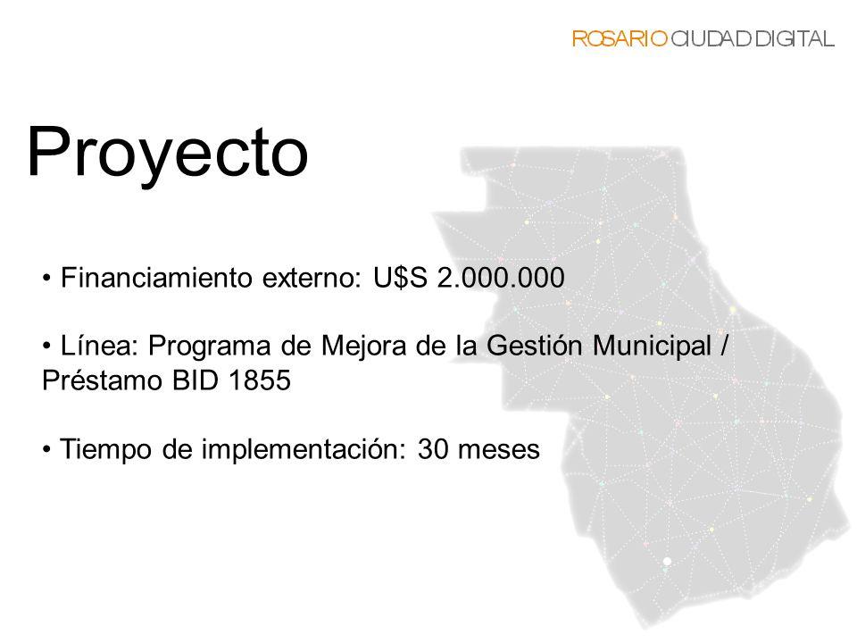 Proyecto Financiamiento externo: U$S 2.000.000