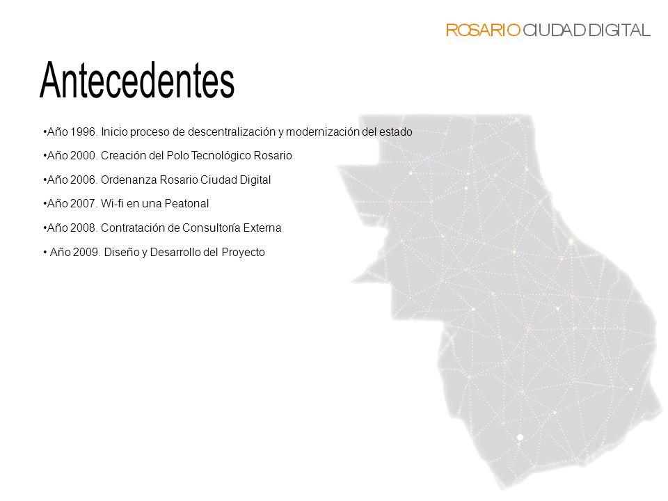 Antecedentes Año 1996. Inicio proceso de descentralización y modernización del estado. Año 2000. Creación del Polo Tecnológico Rosario.