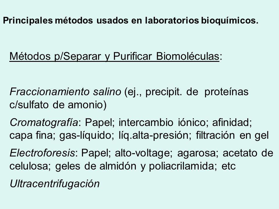 Métodos p/Separar y Purificar Biomoléculas: