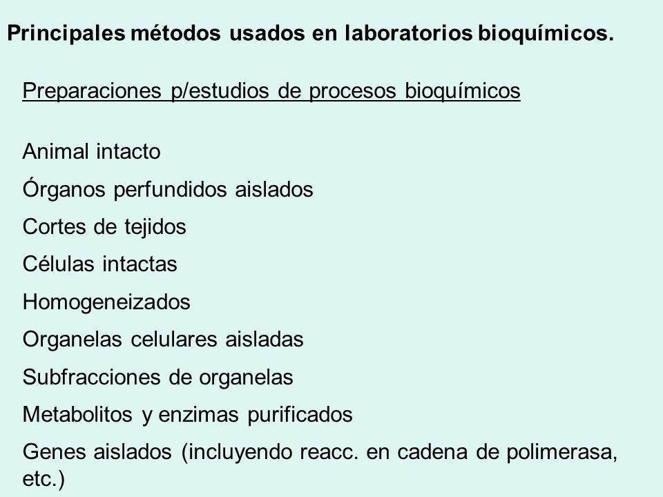 Principales métodos usados en laboratorios bioquímicos.