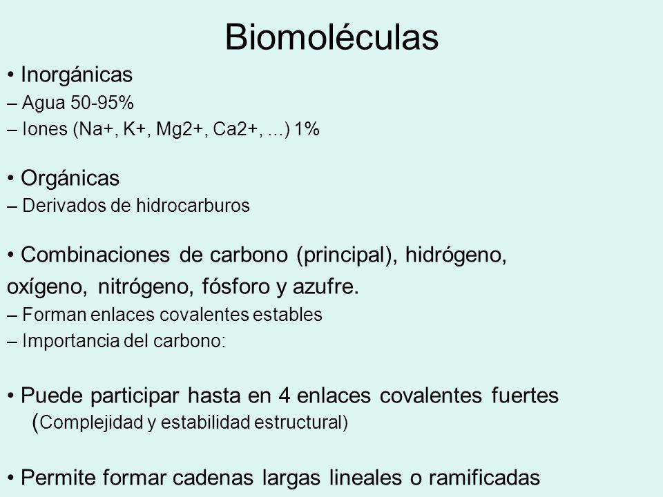 Biomoléculas • Inorgánicas • Orgánicas