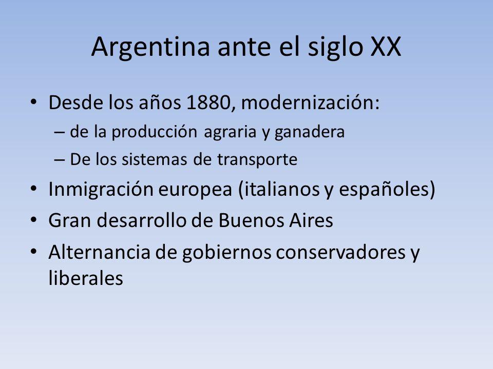 Argentina ante el siglo XX