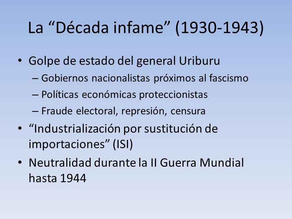 La Década infame (1930-1943) Golpe de estado del general Uriburu