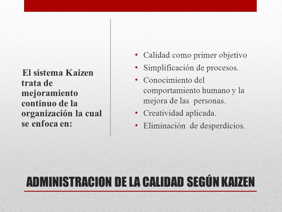 ADMINISTRACION DE LA CALIDAD SEGÚN KAIZEN