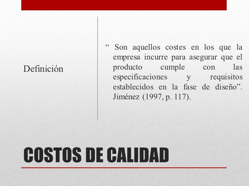COSTOS DE CALIDAD Definición