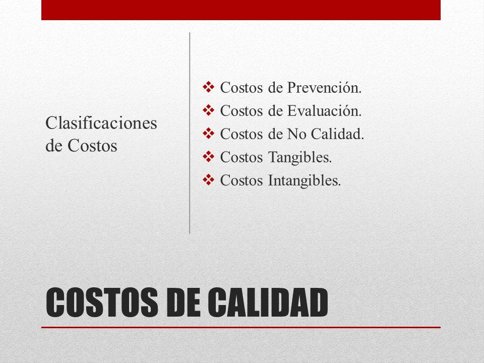 COSTOS DE CALIDAD Clasificaciones de Costos Costos de Prevención.