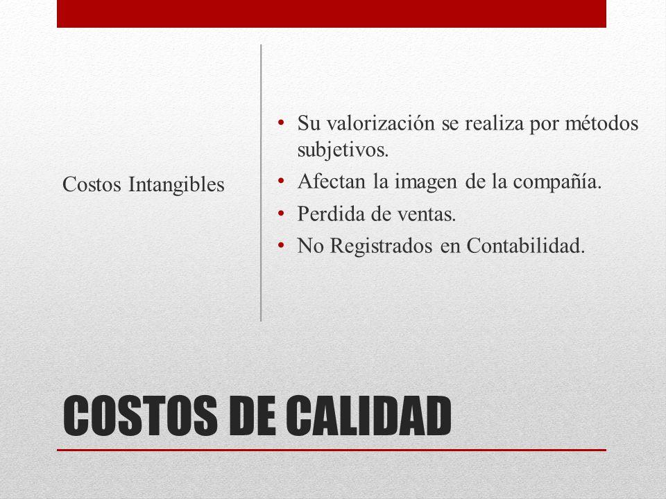 COSTOS DE CALIDAD Su valorización se realiza por métodos subjetivos.