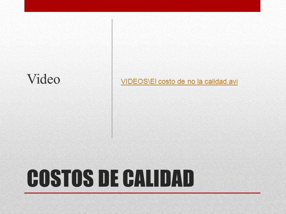 Video VIDEOS\El costo de no la calidad.avi COSTOS DE CALIDAD