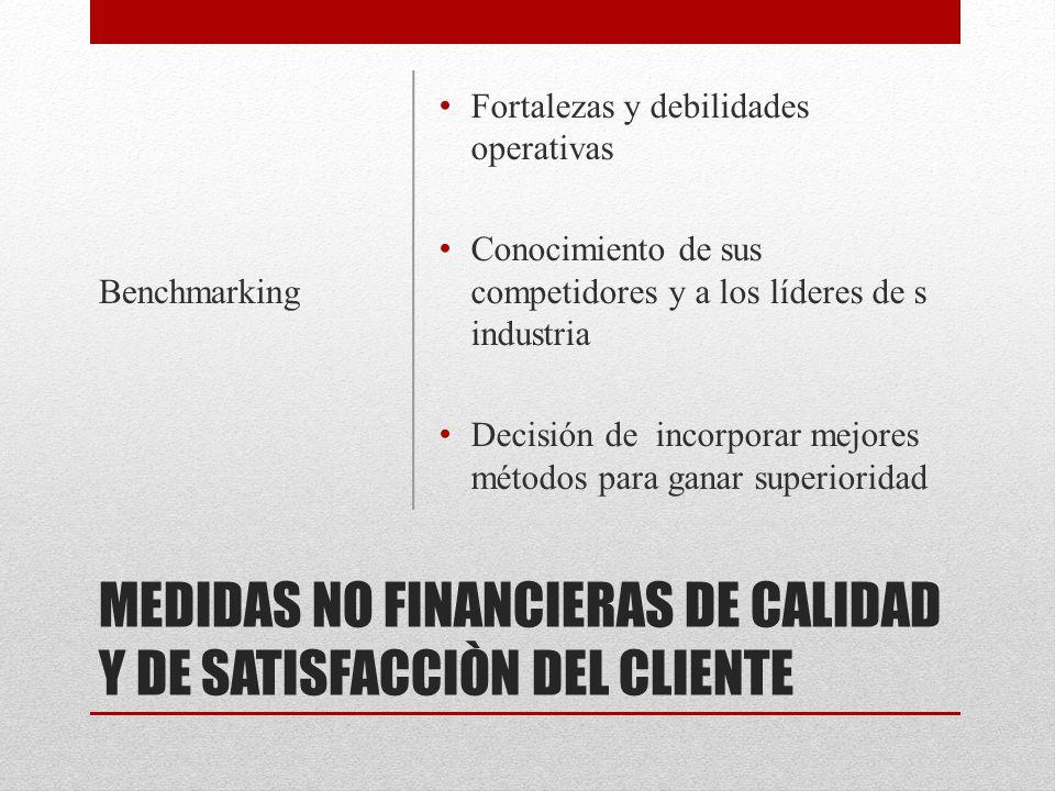 MEDIDAS NO FINANCIERAS DE CALIDAD Y DE SATISFACCIÒN DEL CLIENTE