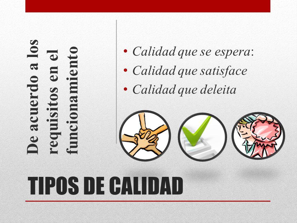 TIPOS DE CALIDAD De acuerdo a los requisitos en el funcionamiento