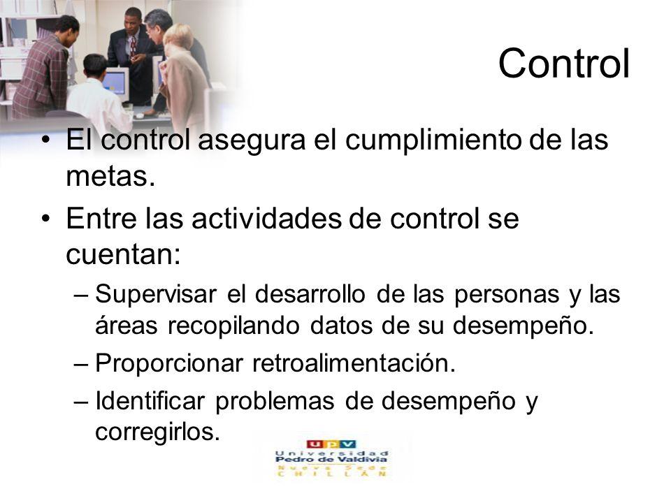 Control El control asegura el cumplimiento de las metas.