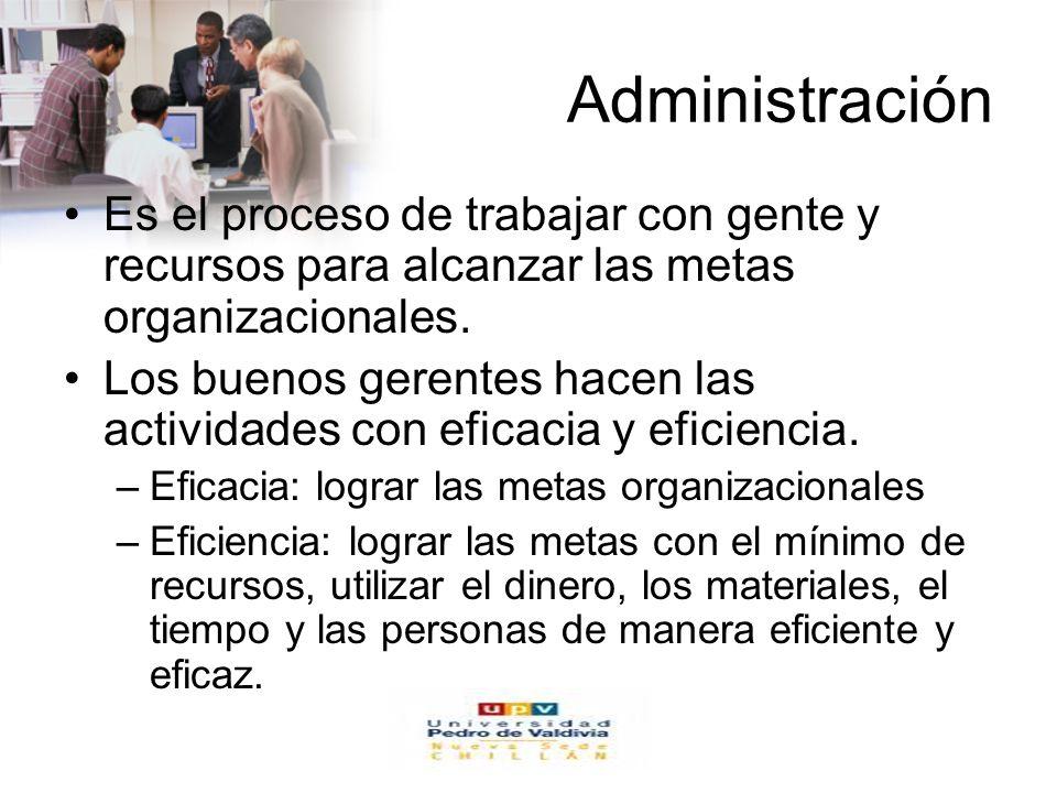 Administración Es el proceso de trabajar con gente y recursos para alcanzar las metas organizacionales.
