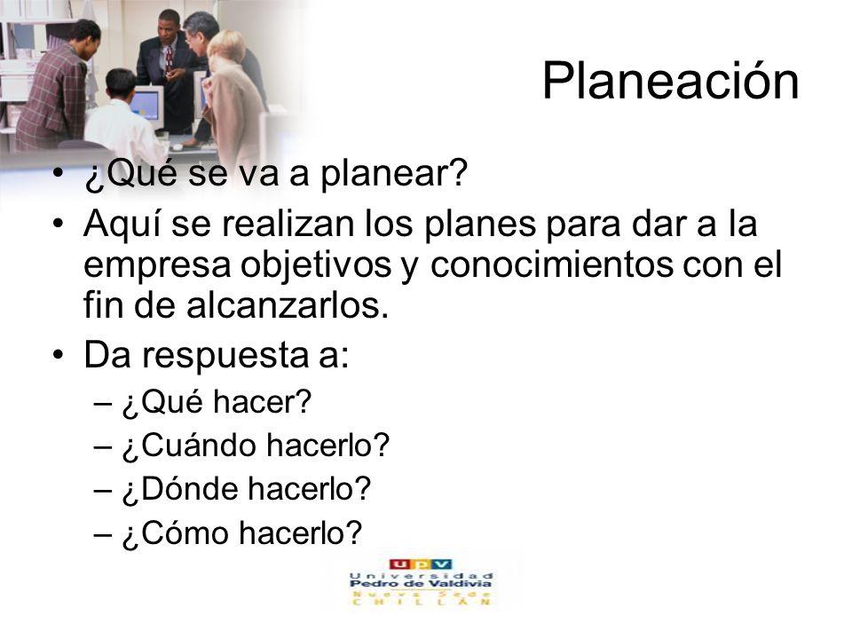 Planeación ¿Qué se va a planear