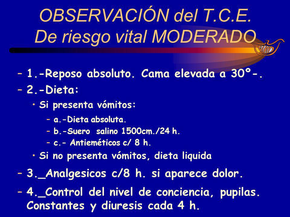 OBSERVACIÓN del T.C.E. De riesgo vital MODERADO
