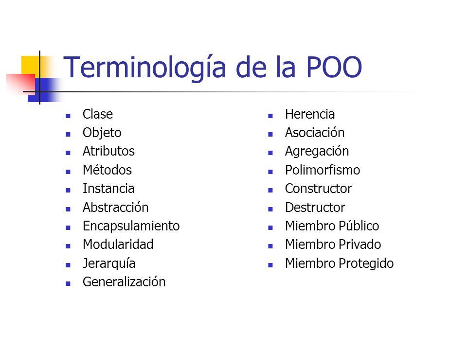 Terminología de la POO Clase Objeto Atributos Métodos Instancia