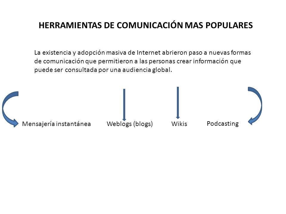 HERRAMIENTAS DE COMUNICACIÓN MAS POPULARES