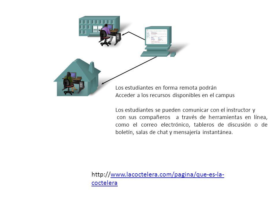 LL http://www.lacoctelera.com/pagina/que-es-la-coctelera