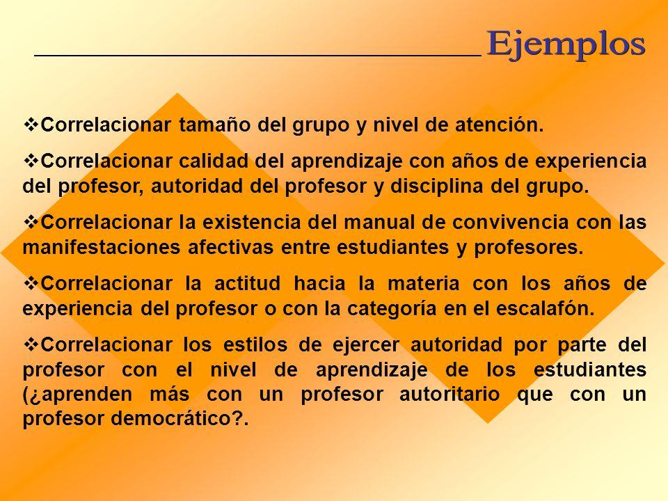 Ejemplos Correlacionar tamaño del grupo y nivel de atención.