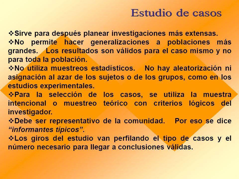 Estudio de casos Sirve para después planear investigaciones más extensas.