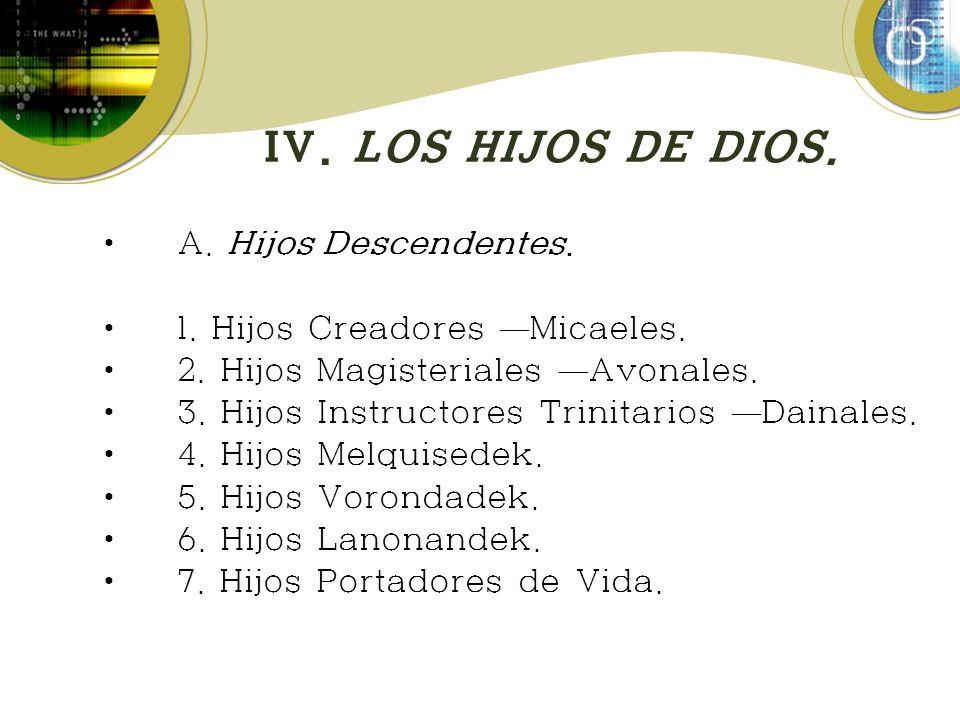 IV. LOS HIJOS DE DIOS. A. Hijos Descendentes.