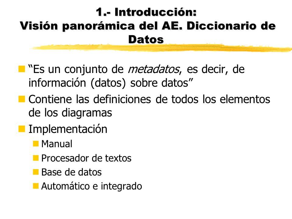 1.- Introducción: Visión panorámica del AE. Diccionario de Datos
