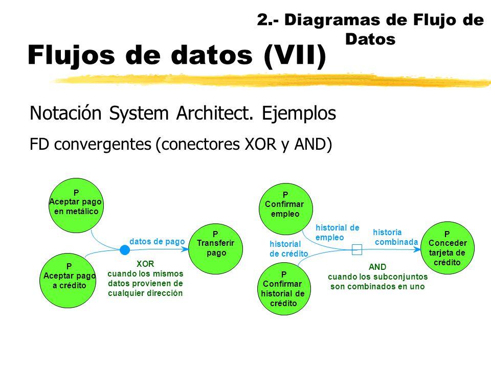 Flujos de datos (VII) Notación System Architect. Ejemplos