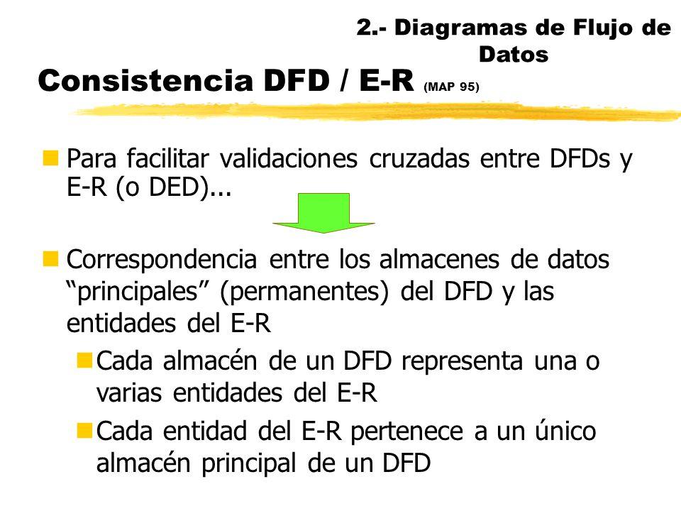 Consistencia DFD / E-R (MAP 95)