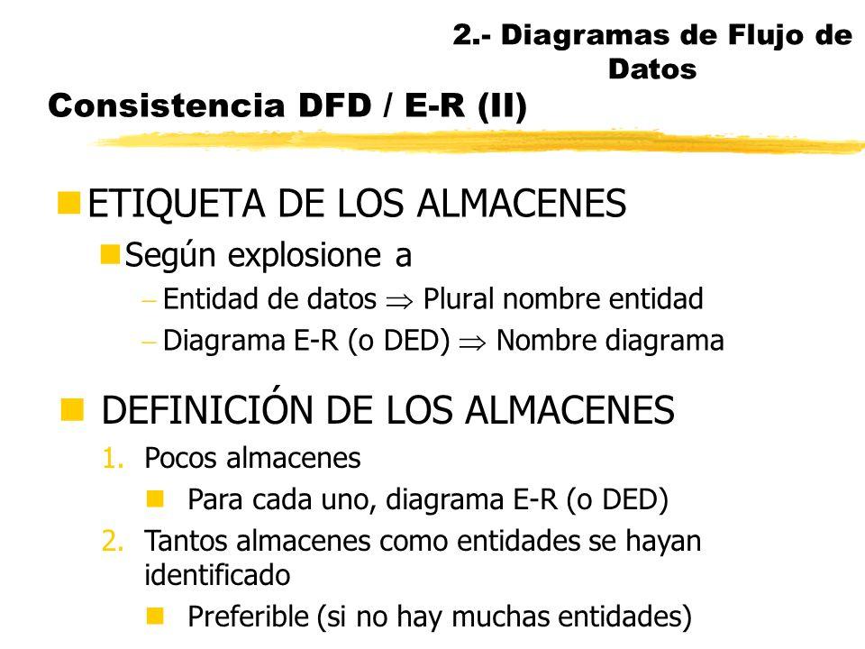 Consistencia DFD / E-R (II)