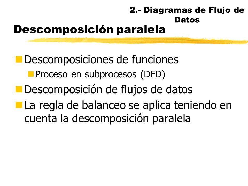 Descomposición paralela