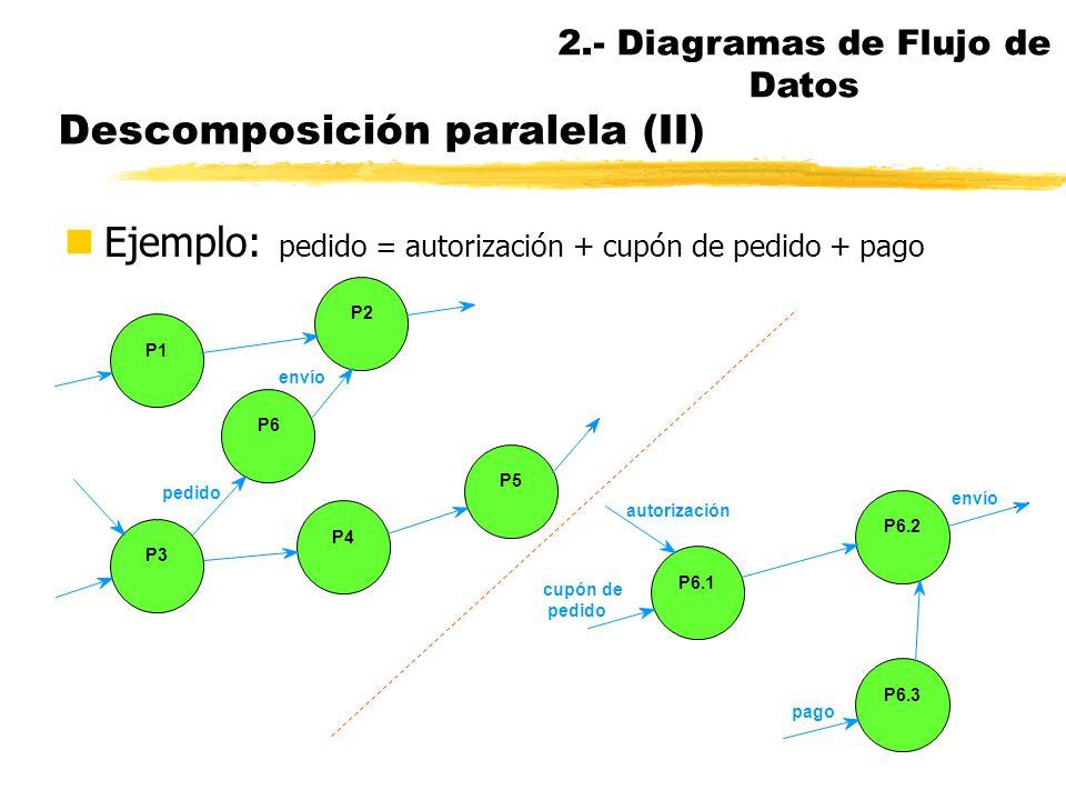 Descomposición paralela (II)