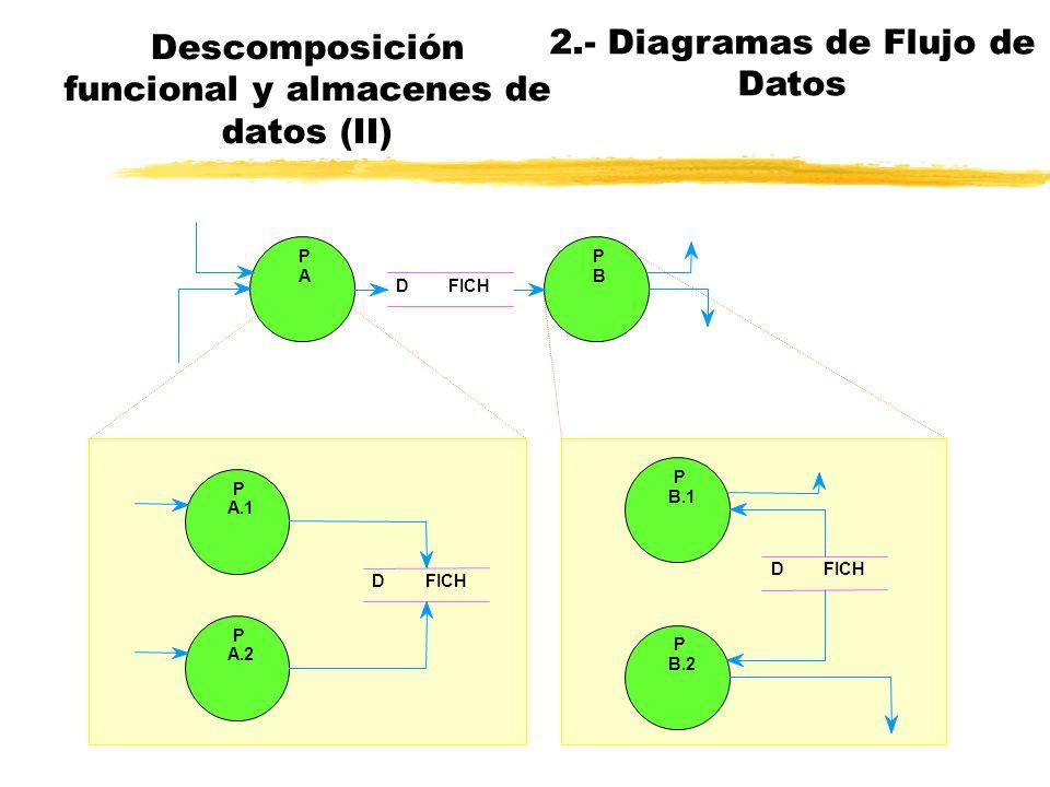 Descomposición funcional y almacenes de datos (II)