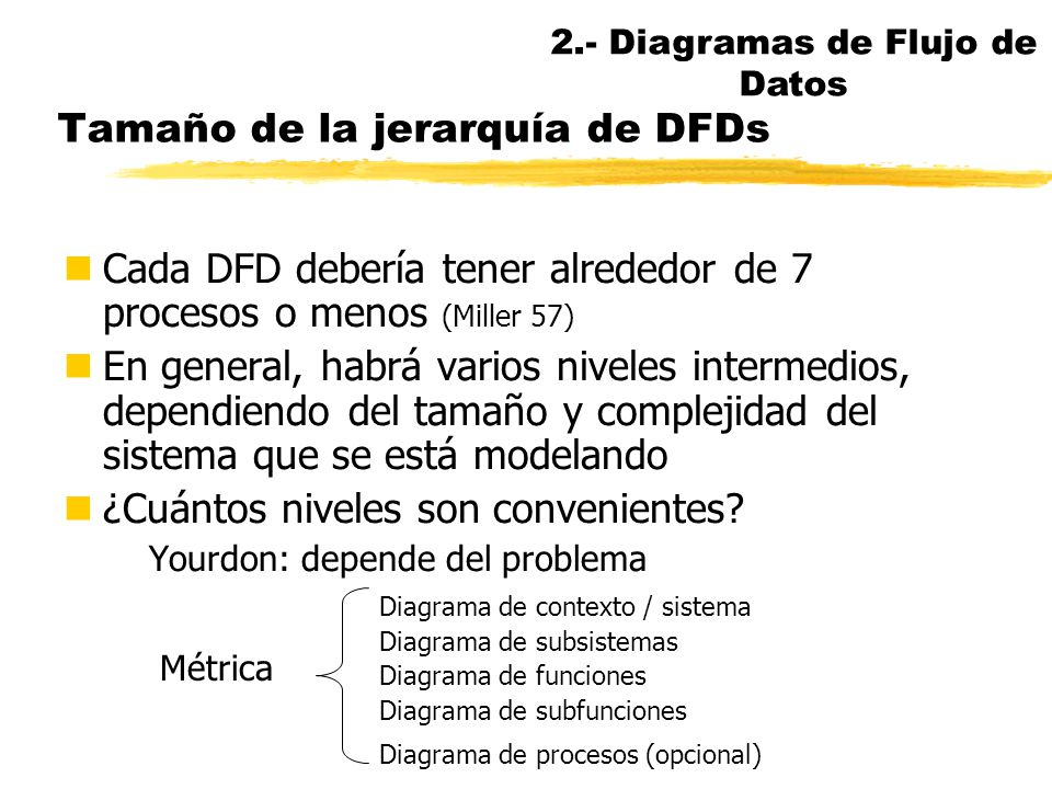 Tamaño de la jerarquía de DFDs