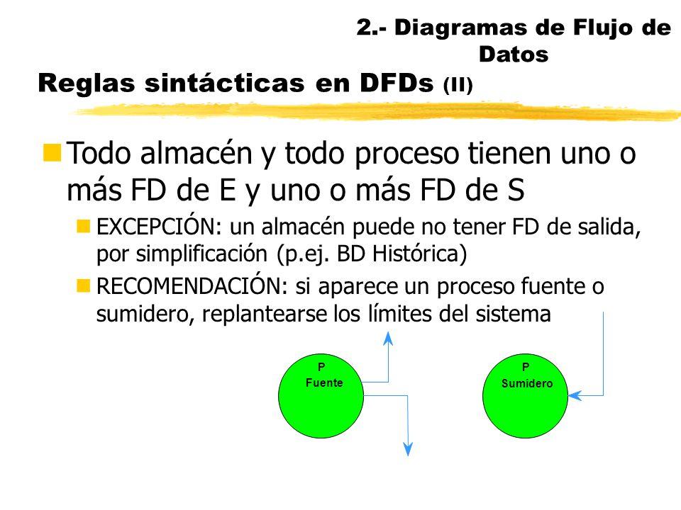 Reglas sintácticas en DFDs (II)