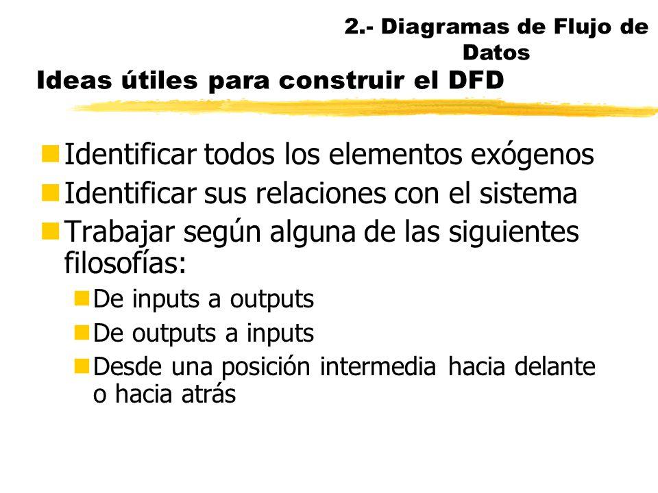 Ideas útiles para construir el DFD