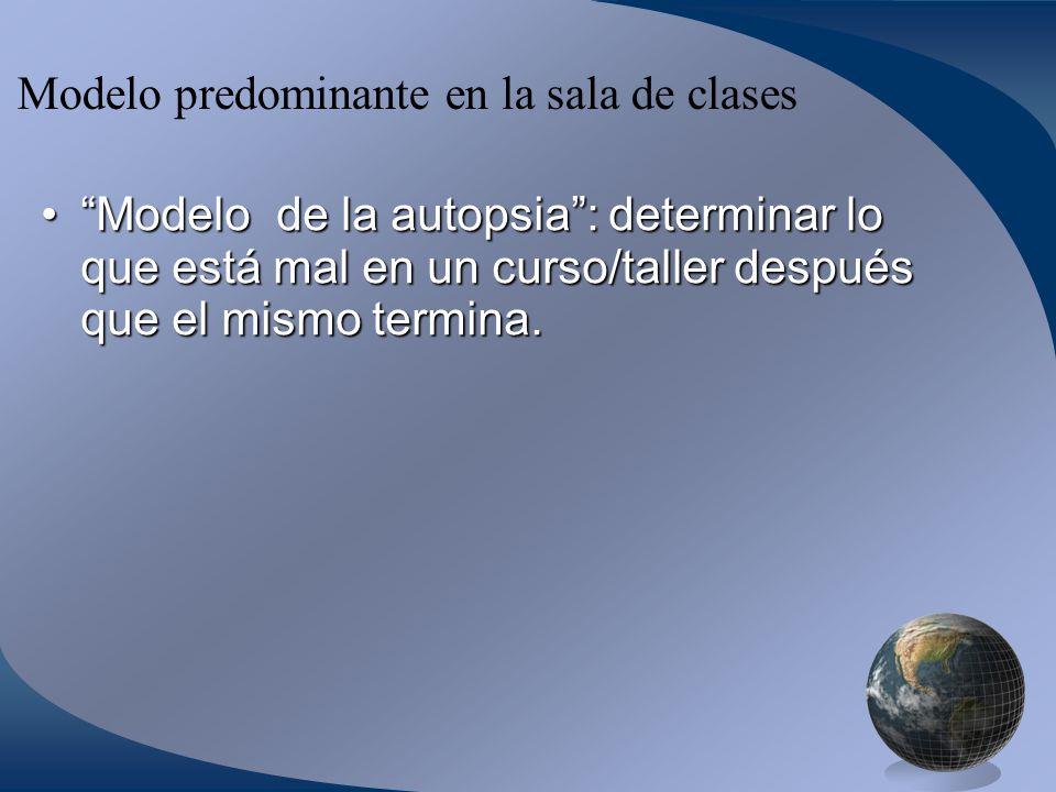 Modelo predominante en la sala de clases