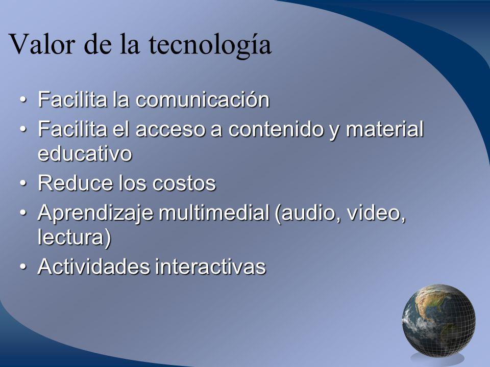 Valor de la tecnología Facilita la comunicación