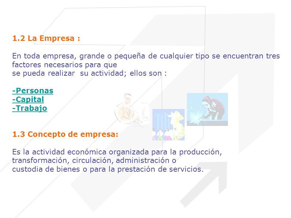 1.2 La Empresa : En toda empresa, grande o pequeña de cualquier tipo se encuentran tres factores necesarios para que.