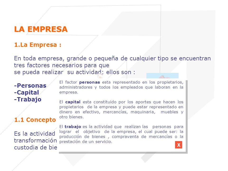 LA EMPRESA 1.La Empresa : En toda empresa, grande o pequeña de cualquier tipo se encuentran tres factores necesarios para que.