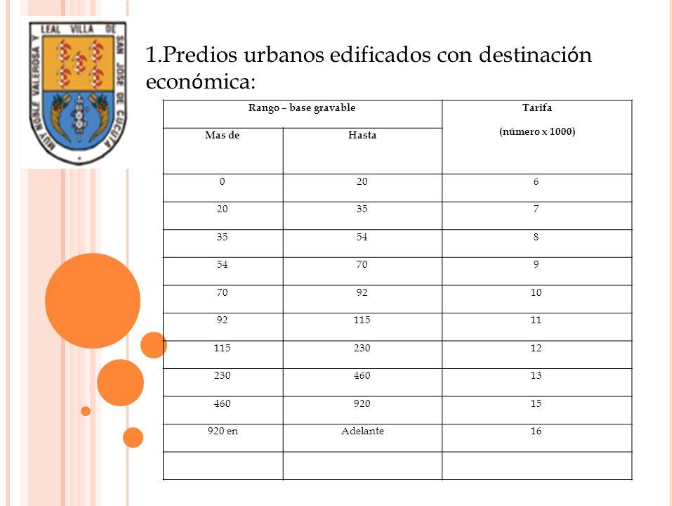 Predios urbanos edificados con destinación económica: