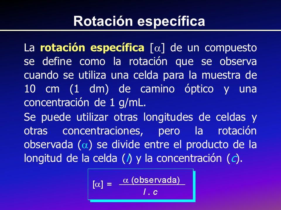 Rotación específica