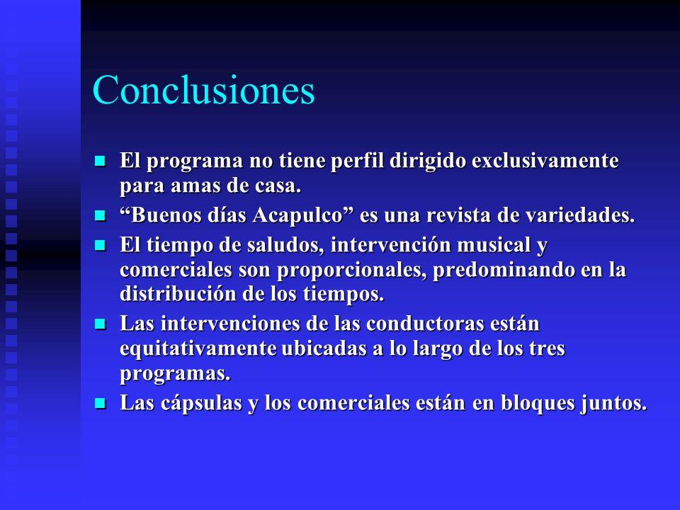 Conclusiones El programa no tiene perfil dirigido exclusivamente para amas de casa. Buenos días Acapulco es una revista de variedades.
