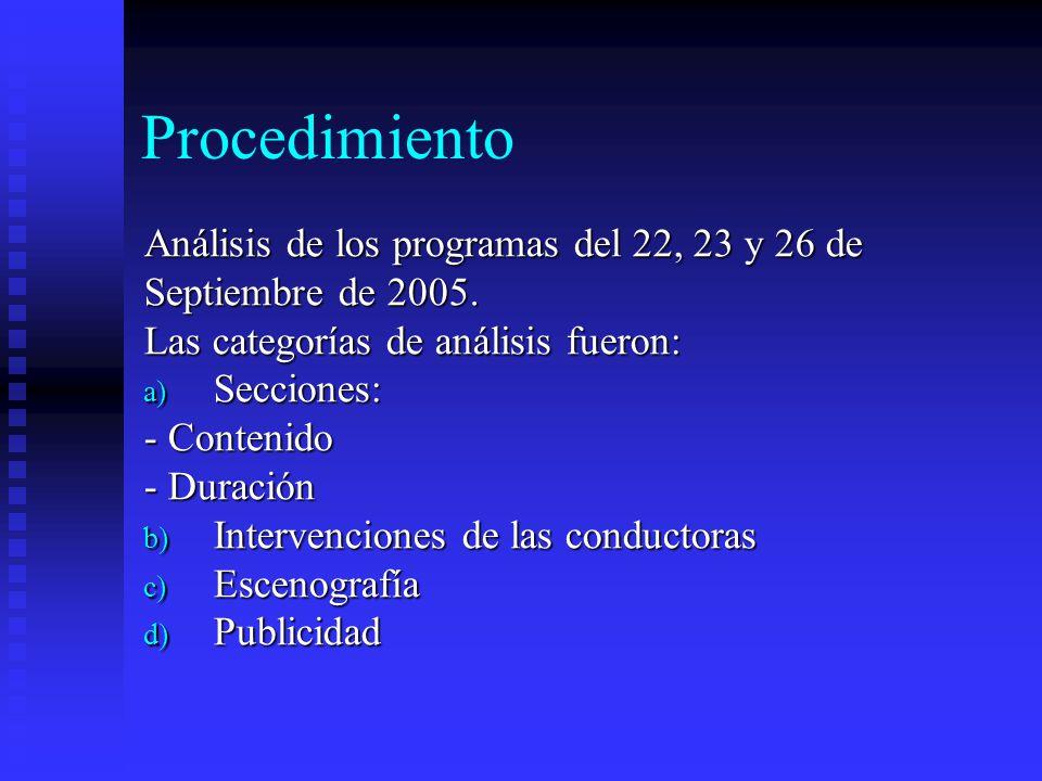 Procedimiento Análisis de los programas del 22, 23 y 26 de