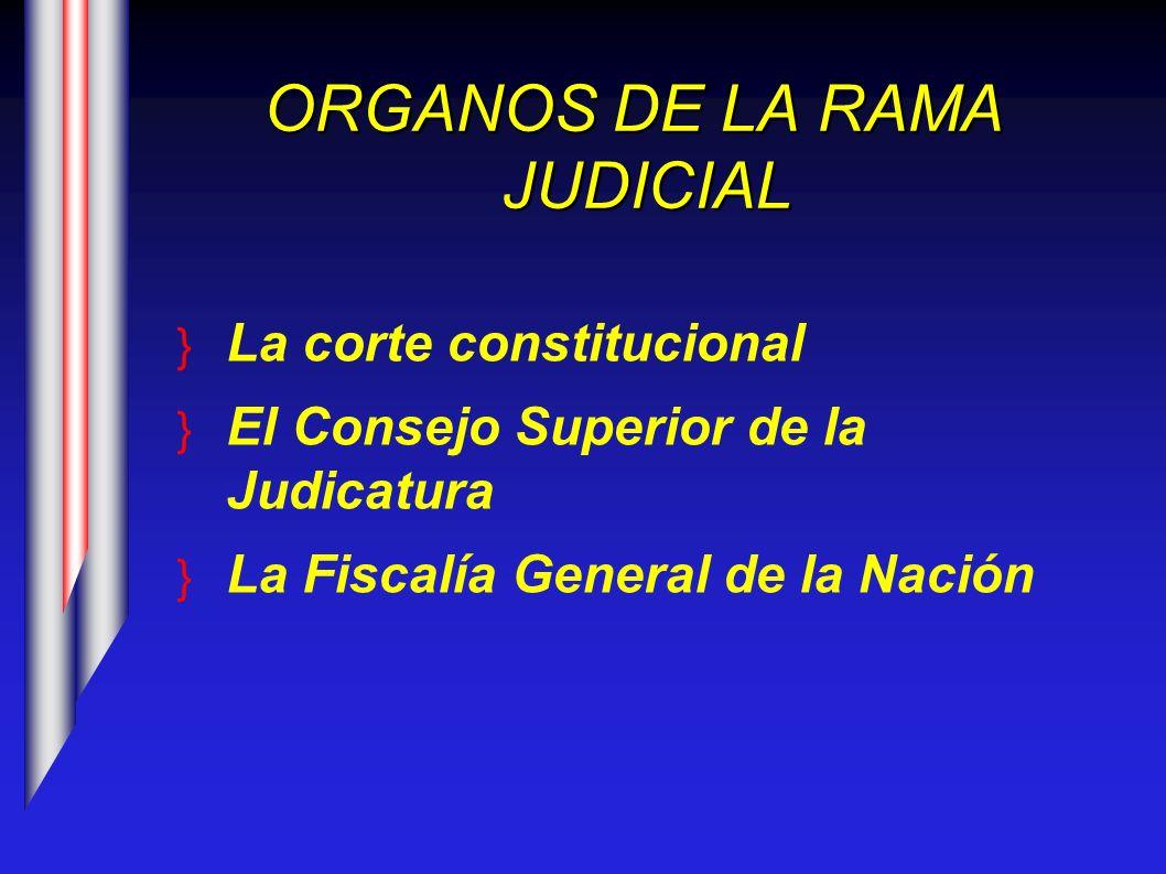 ORGANOS DE LA RAMA JUDICIAL