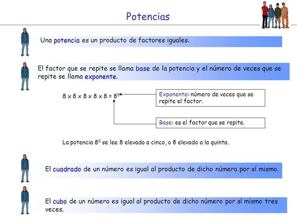 Potencias Una potencia es un producto de factores iguales.