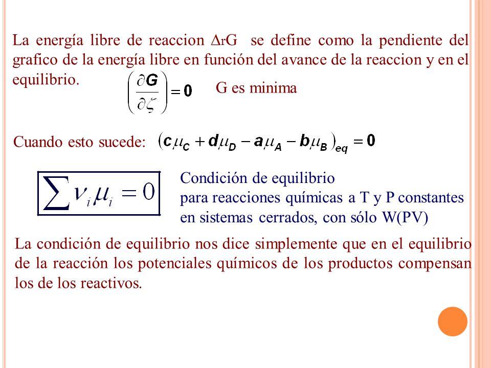La energía libre de reaccion rG se define como la pendiente del grafico de la energía libre en función del avance de la reaccion y en el equilibrio.